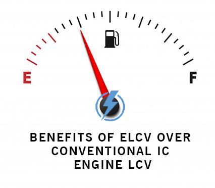 ev cost efficient than fuel
