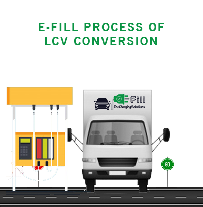 electric vehicle conversion process